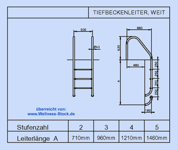 einbauleiter pool beckenleiter f r tiefe schwimmbecken. Black Bedroom Furniture Sets. Home Design Ideas