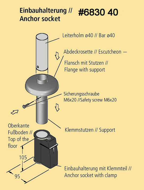 Montageset einbauhalterung f r poolleiter zum einbetonieren for Poolleiter bei obi