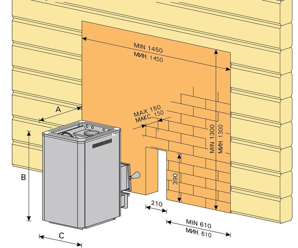 sauna holzofen m3 sl zur befeuerung des saunaofens von au en. Black Bedroom Furniture Sets. Home Design Ideas